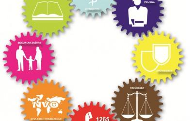 Elektronska baza podataka o nasilju u porodici
