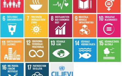 Program održivog razvoja do 2030. godine UN-a